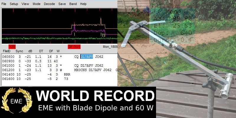 [UPDATED] Cq Dl Magazine Download Pdf - MX0CNS_EME_with_Blade_Dipole_800x600px